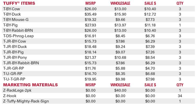Tuffy Dog Toys Best Sellers Rack